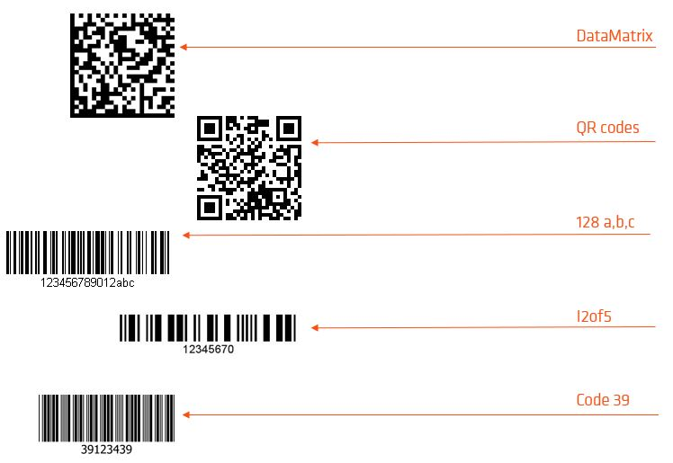 barcodes_Ultimate_TechnoGraphics