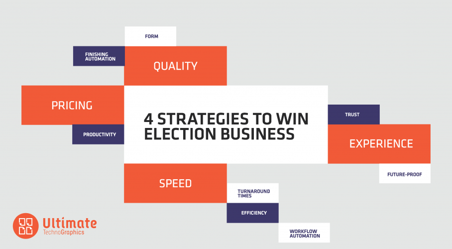 Ultimate TechnoGraphics Election print Business